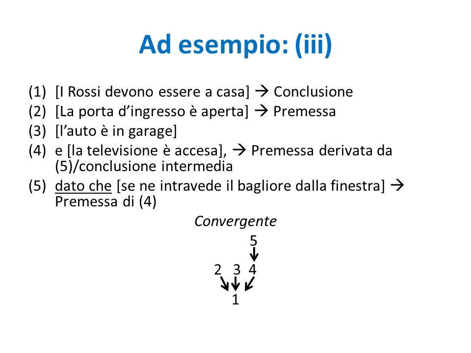 Ad esempio: (iii) [I Rossi devono essere a casa]  Conclusione
